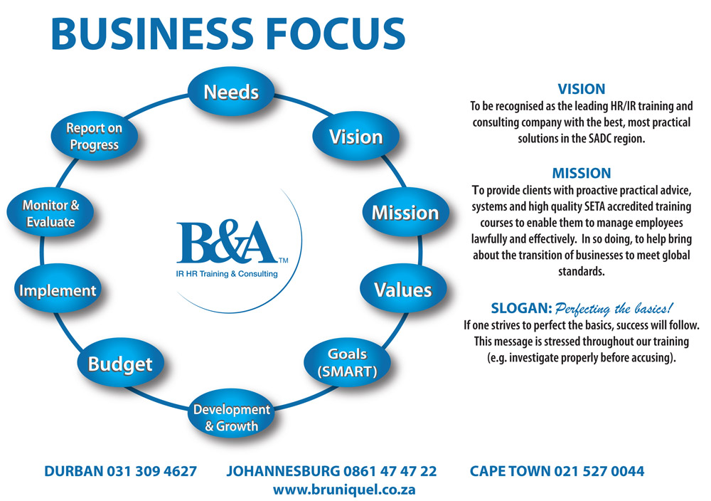 Business Focus